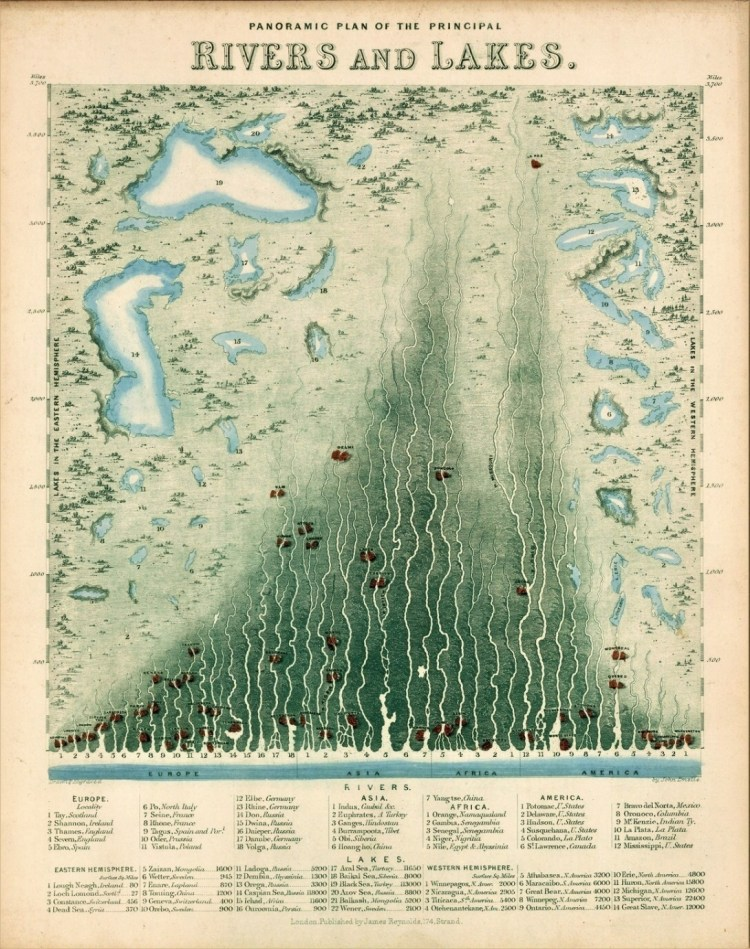 Plan panoramique des principaux fleuves et lacs, issu de Geological Diagrams. Crédit: [WELLCOME LIBRARY/CC BY 4.0]