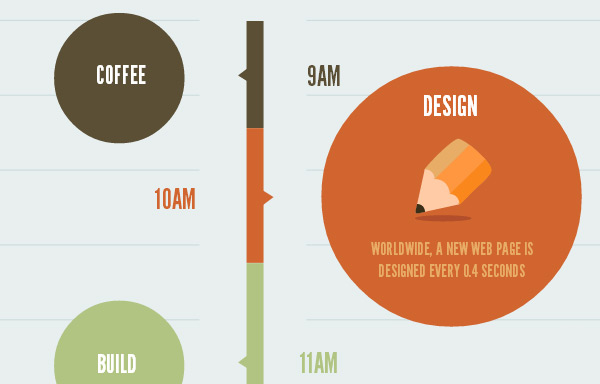 Interactive_Infographic_with_SVG_and_CSS_Animations