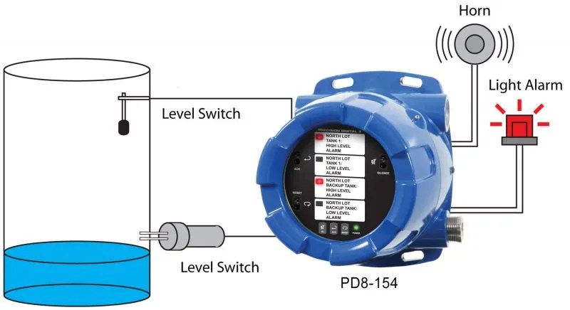 PD8-154 Level Switch