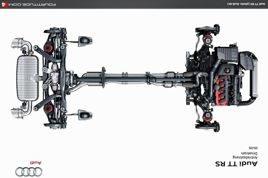 quattroworld.com Forums: TT Mk2 + TT RS