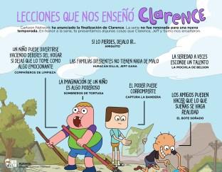 Clarence Lecciones