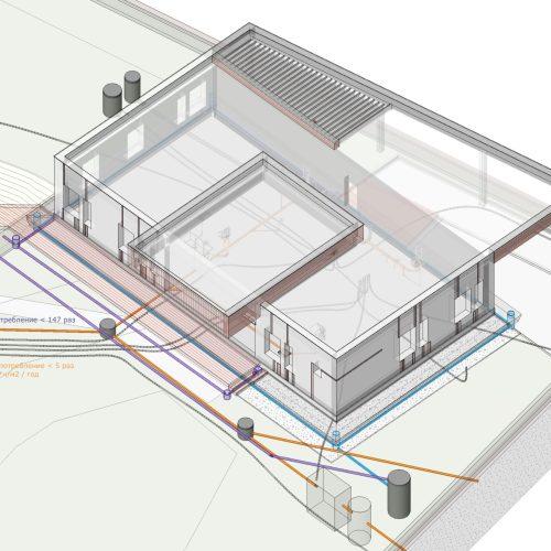 Инженерная система участка частного дома, автономный