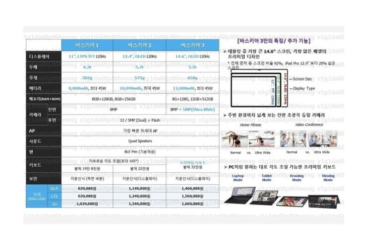 All you need to know about Samsung's Galaxy Tab S8 5G family may have just been leaked