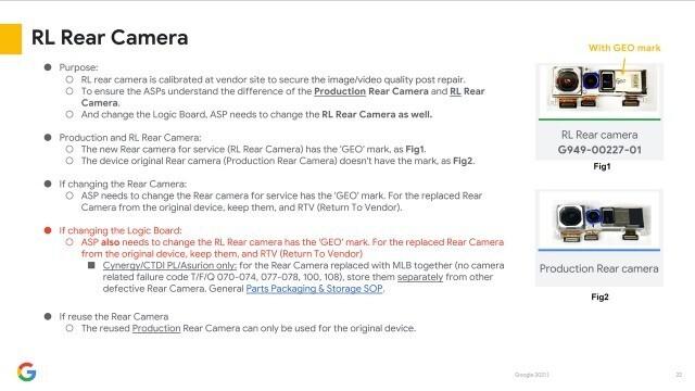 Pixel 6 Pro camera repair manual - Google Pixel 6 Pro camera repair manual and new benchmarks tip good and bad news
