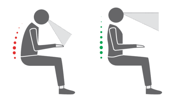 Bonne posture