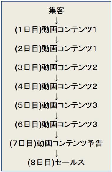 2015-06-15_07h08_18