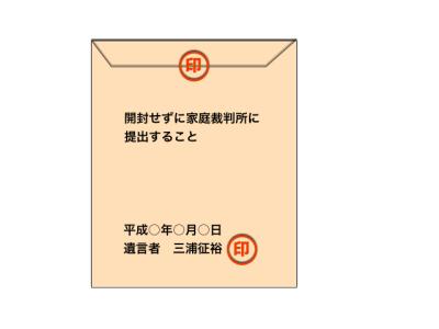 遺言の封筒(裏)