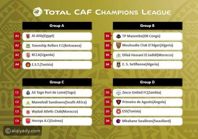 تعرفوا على نتائج قرعة دوري أبطال أفريقيا القيادي