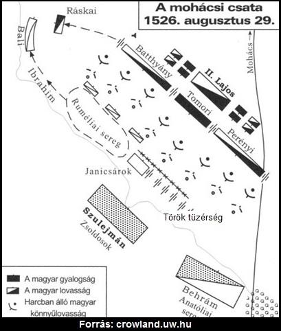 A mohácsi csata. Augusztus 29., az ütközet évfordulója