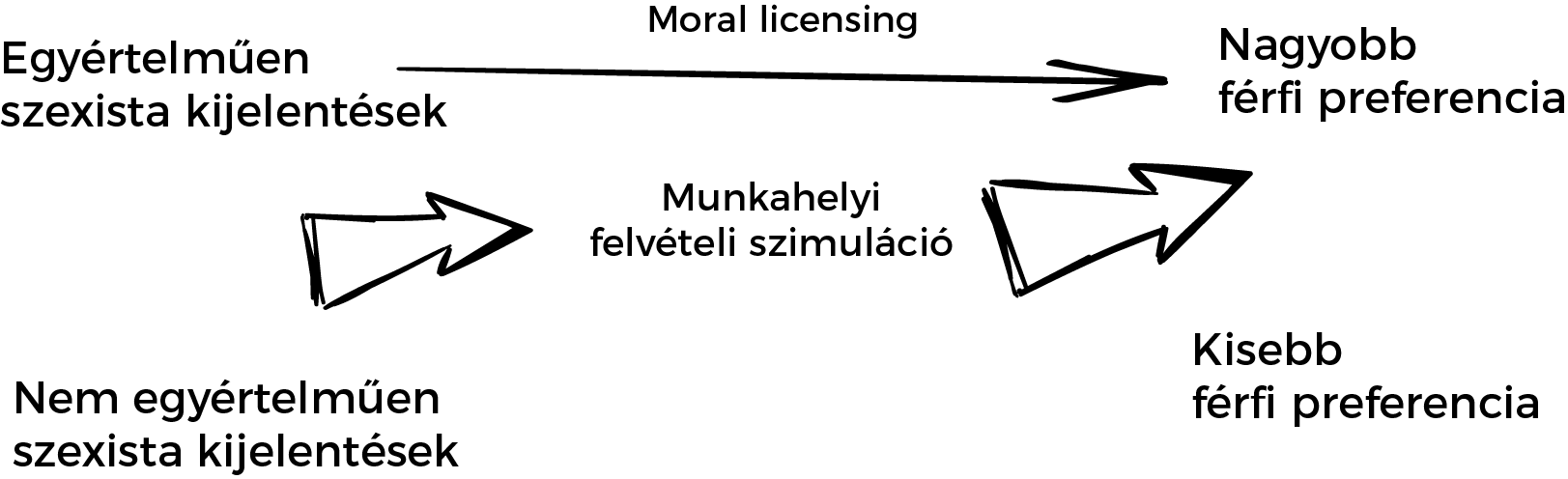 moral_licensing.png
