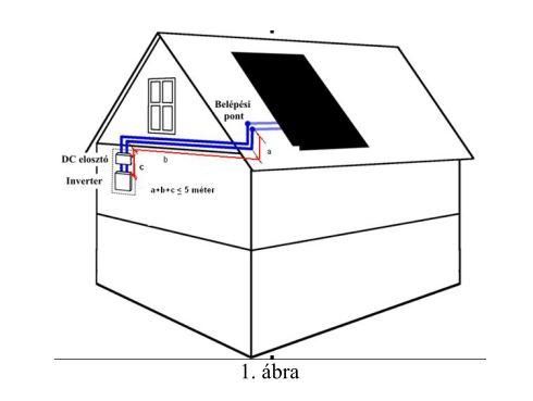 Napelemes rendszerek új tűzvédelmi előírásai (új OTSZ