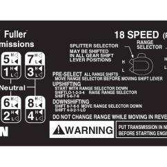 Eaton Fuller Transmission Diagram Block Of Computer Memory Klubbelépő 40 Tonna Óriáskamionok Szerte A Világban 3