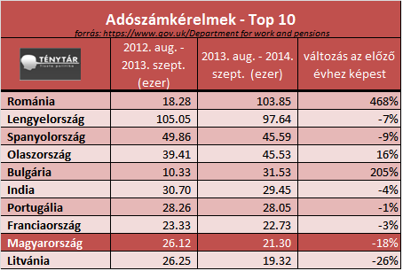 uk_nino.png