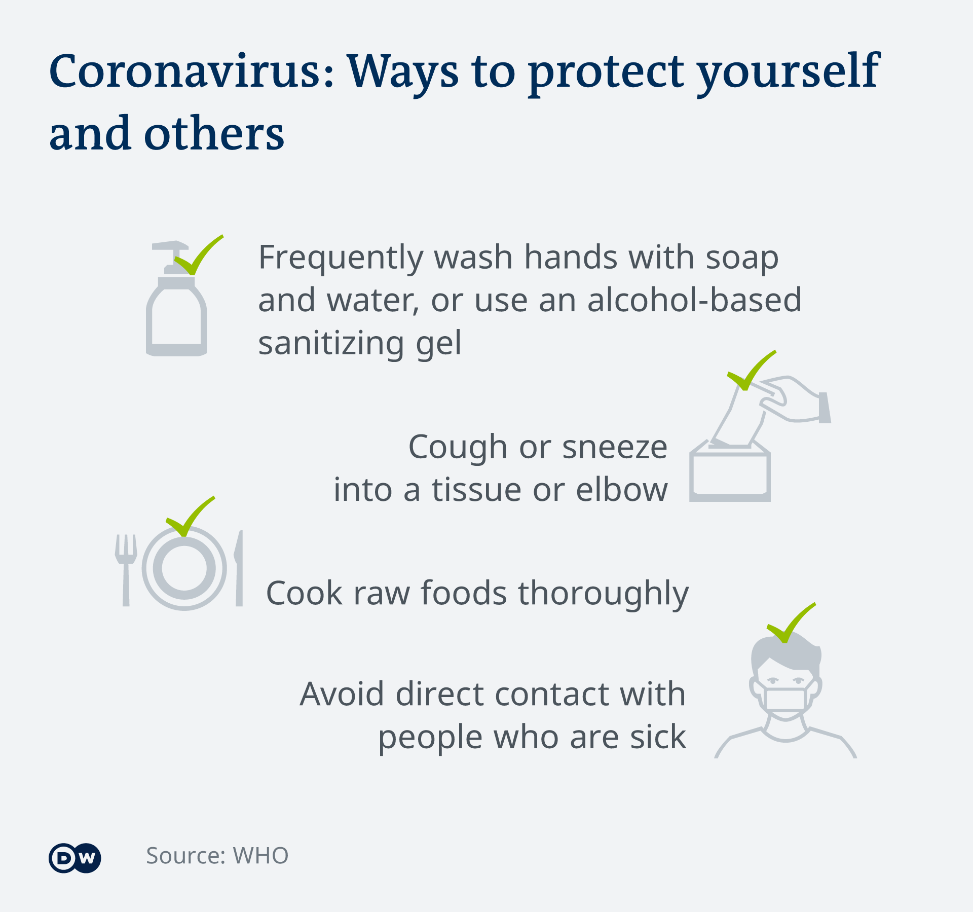 COVID-19 updates: Germany facing a ′coronavirus epidemic′ | News ...