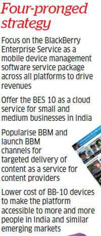 blackberrys-gambit-for-india-cheaper-phones-bes10-messenger-qnx-technologies.jpg