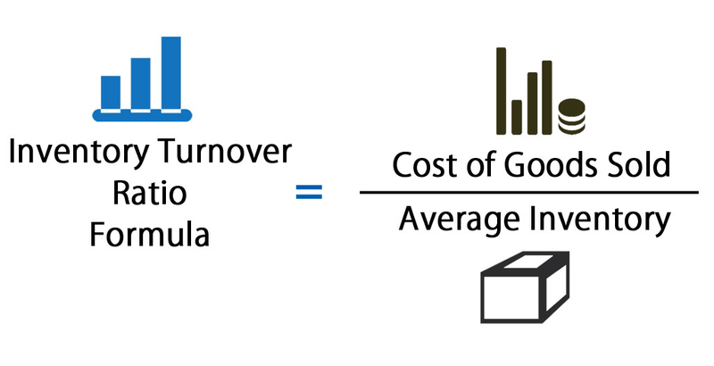 A Beginner's Guide to Inventory Turnover Ratio (2020