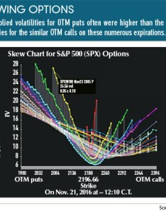 Ivolatility education that every option imply the same volatility for until expiration have different chart time skew also jubunif rh mensmusclemagfo