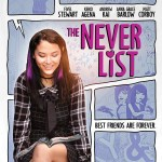 Download The Never List (2020) Mp4