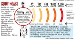 Is mobile phone tower radiation a health hazard? - health and ...