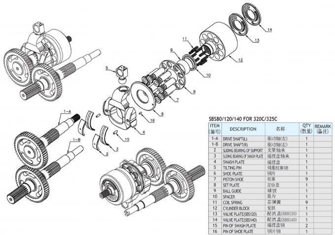 SBS80 SBS140 Excavator Caterpillar Hydraulic Pump Parts