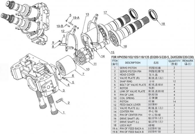 La pompa idraulica di Hpv118 Hitachi parte l'albero motore