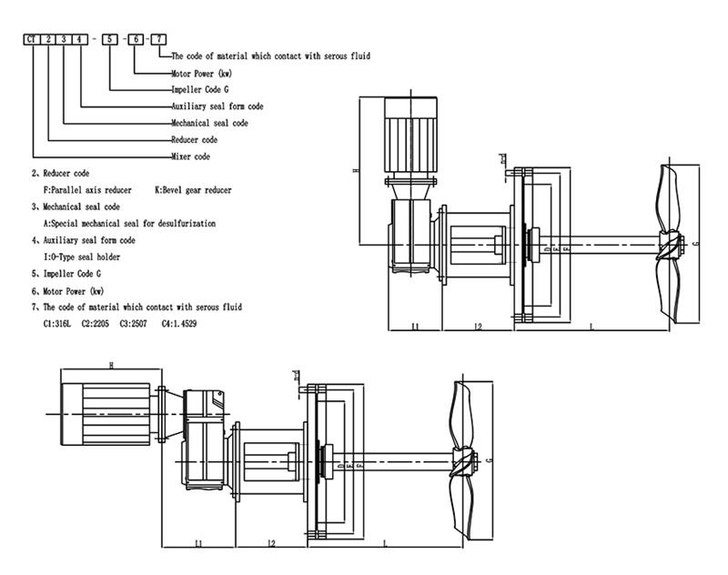 China Industrial Sewage Mixer for Wastewater Treatment