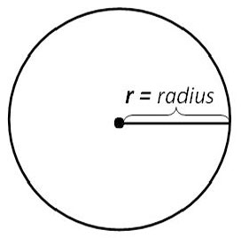 Radius of a Circle — Lessons in Geometry — Cool Math