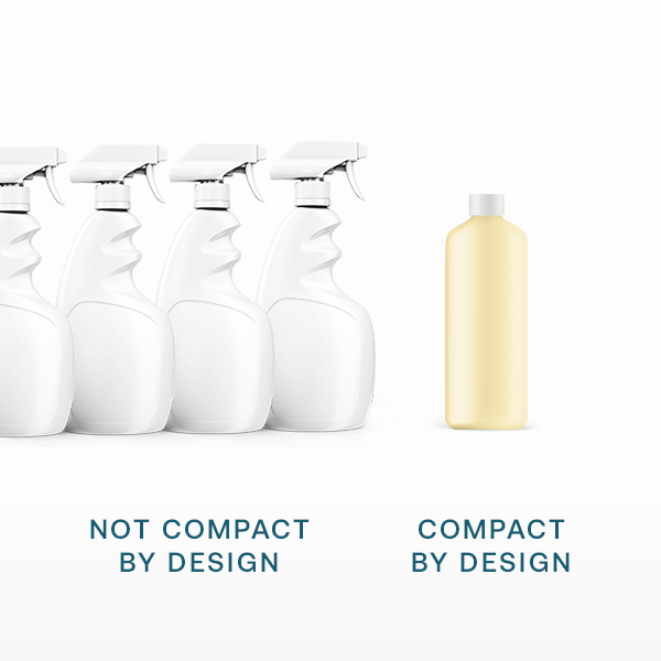 Multiple cleaners vs. concentrated cleaner to display Amazon's Compact by Design Certification