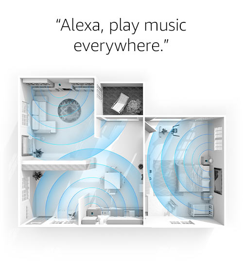 Voice control your home