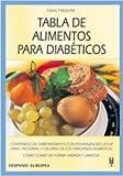 Tabla de alimentos para diabéticos (Tablas de alimentos)