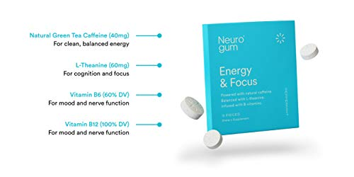 NeuroGum Nootropic Energy Gum | Caffeine + L-theanine + B Vitamins | Sugar Free + Gluten Free + Non GMO + Vegan | Enlighten Mint Flavor (108 Count) 7