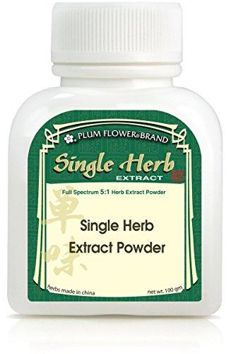 Lu Rong, extract powder