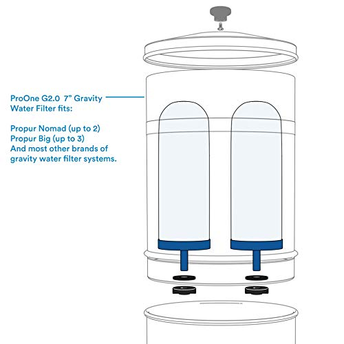 Product Image 2: Propur ProOne Pair of 7-inch Replacement Filters for Propur Big or Nomad Countertop Gravity Water Filter System - Removes Fluoride, Lead, Chlorine, Microplastics, and More