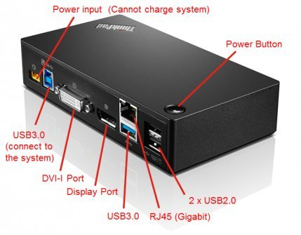 Lenovo ThinkPad USB 3.0 Pro Dock-USA (MFG P/N; 40A70045US) 45W Ac Adapter With 2 Pin Power Cord Included Item Does Not Charge The Laptop Or Tablet When Attached