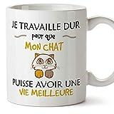 Mugffins mug Tasses de Petit déjeuner...