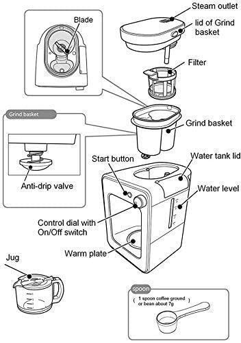 PXX Coffee Makers Coffee Machine Filter Anti-Drip System Espresso Coffee Maker Household Small Automatic Insulation Tea Makers Kitchen Appliances Espresso Machines 5