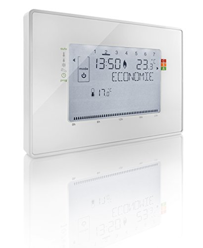 Somfy - Thermostat Programmable Filaire Contact Sec