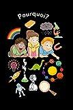 pourquoi?: encyclopédie pour enfant curieux, Le ciel et l'espace