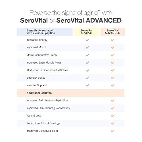 SeroVital Renewal Complex 148 Count - Serovitol-hgh for Women - Hgh Booster for Women Supplements - Human Growth Hormone Boosting Supplement for Women 3