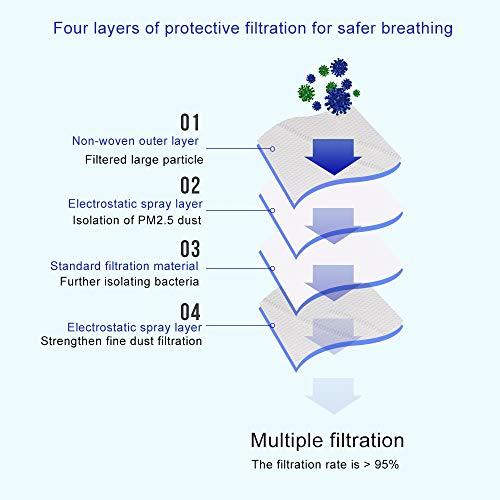 Decdeal- 10 Pezzi FFP2 Protezione per Il Viso KN95,Conforme allo Standard di Test GB2626-2006,Traspirante Confortevole