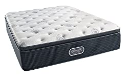 Beautyrest Pillow Top – Best Firm
