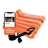 Undersun Fitness Home Gym & Exercise Equipment - Muscle Building Workout Program with 5-Band Home Workout Resistance Rubber Bands Set- 5 Different Levels of Resistance Bands.