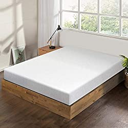 Best Price 7-Inch Mattress – Best Budget