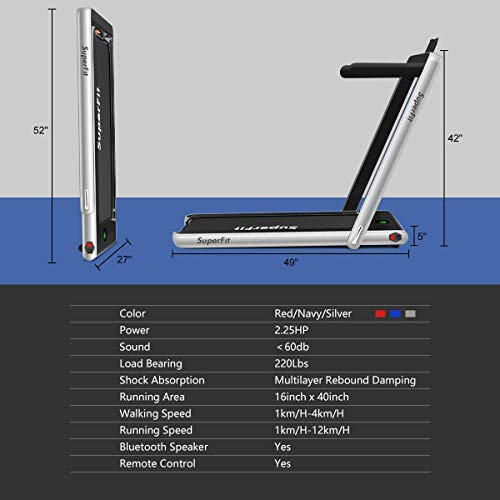 Goplus 2 in 1 Folding Treadmill, 2.25HP Under Desk Electric Treadmill, Installation-Free, with Bluetooth Speaker, Remote Control and LED Display, Walking Jogging Machine for Home/Office Use (Silver) 5