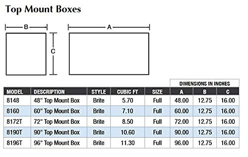 Product Image 2: Lund 8172T 72-Inch Aluminum Top Mount Truck Tool Box, Diamond Plated, Silver