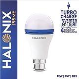 Halonix 12 Watt Turbo Charge Inverter LED Bulb (Cool White)