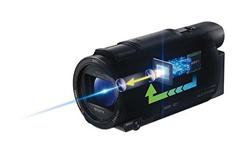 Product Image 1: Sony FDRAX53/B 4K HD Video Recording Camcorder (Black)