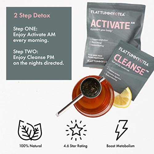 Flat Tummy, 2-Step Detox Tea, 4-Week Program 6