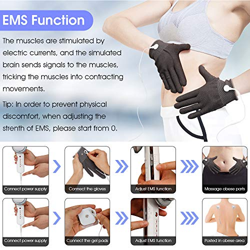 Fat Burning Machine 6 in 1 EMS Body Sliming Massager Ionic Fat Loss Machine for Women Stomach Waist Thigh Arm Leg Hip Tighten Skin Body Beauty Device 2