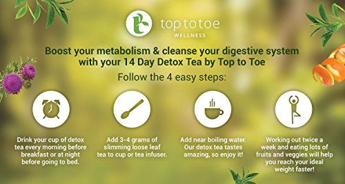 Top to Toe Wellness - 14 Day Detox Tea | Best 100% Natural Weight Loss Tea | Cleanses Digestive System, Promotes Slimming and Reduces Bloating | with Dandelion and Milk Thistle | Loose Leaf 49 Grams 7